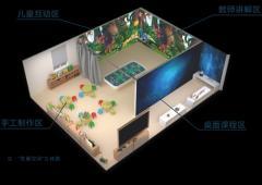 天宸启桦思巢·超媒体互动空间让STEM课程在幼儿